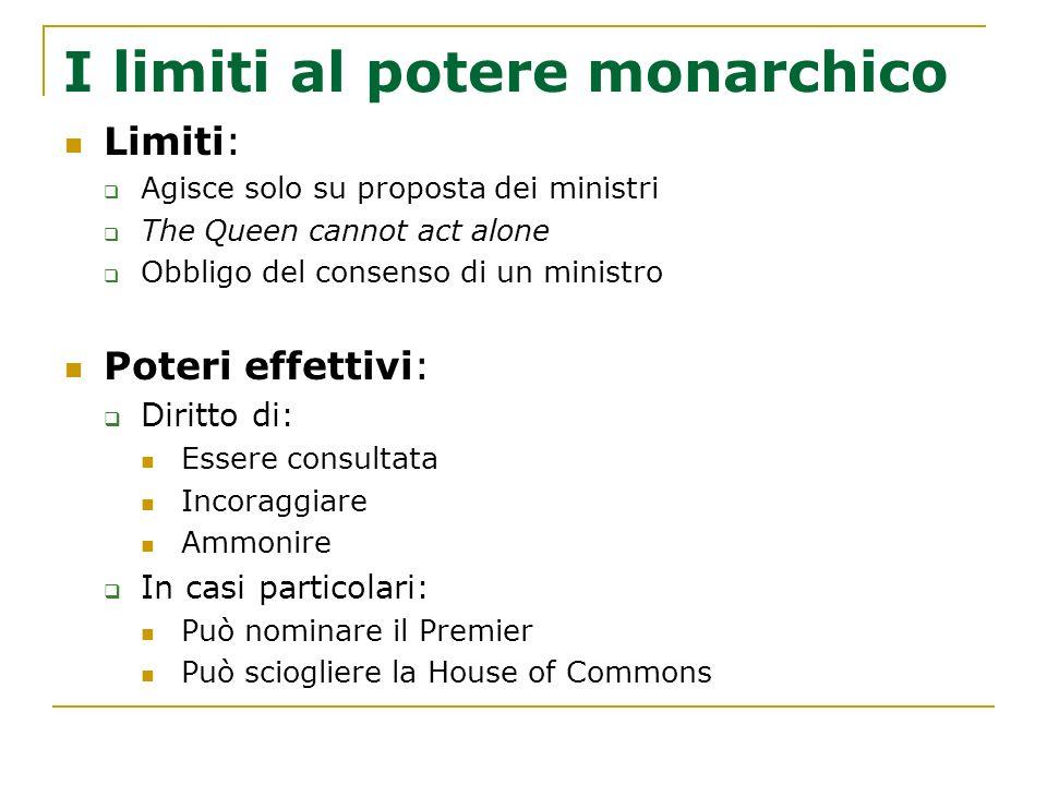 I limiti al potere monarchico Limiti: Agisce solo su proposta dei ministri The Queen cannot act alone Obbligo del consenso di un ministro Poteri effet