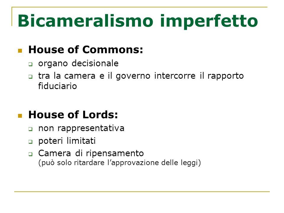 Bicameralismo imperfetto House of Commons: organo decisionale tra la camera e il governo intercorre il rapporto fiduciario House of Lords: non rappres