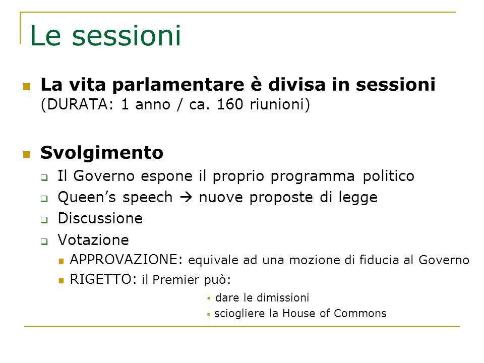 Le sessioni La vita parlamentare è divisa in sessioni (DURATA: 1 anno / ca. 160 riunioni) Svolgimento Il Governo espone il proprio programma politico