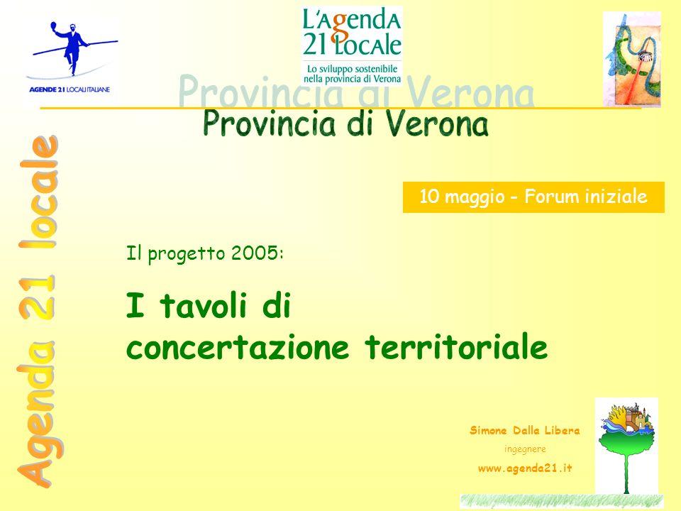 10 maggio - Forum iniziale Il progetto 2005: I tavoli di concertazione territoriale Simone Dalla Libera ingegnere www.agenda21.it