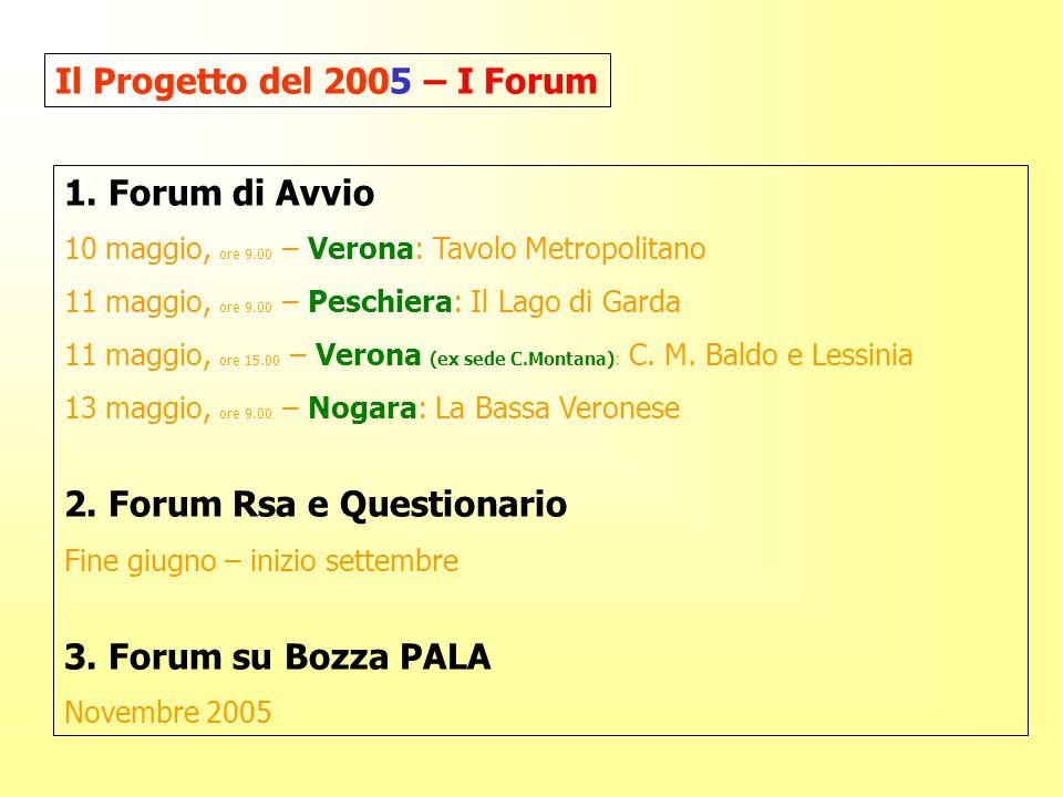 1. Forum di Avvio 10 maggio, ore 9.00 – Verona: Tavolo Metropolitano 11 maggio, ore 9.00 – Peschiera: Il Lago di Garda 11 maggio, ore 15.00 – Verona (