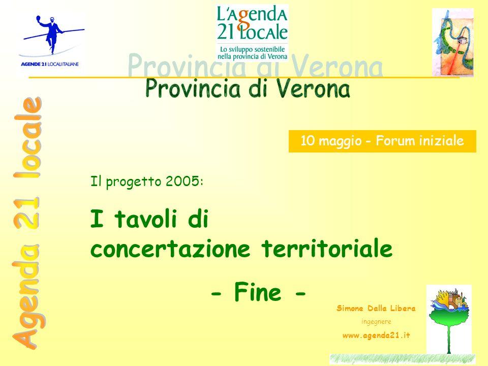 10 maggio - Forum iniziale Il progetto 2005: I tavoli di concertazione territoriale - Fine - Simone Dalla Libera ingegnere www.agenda21.it