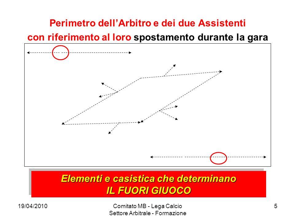 19/04/2010Comitato MB - Lega Calcio Settore Arbitrale - Formazione 5 Perimetro dellArbitro e dei due Assistenti con riferimento al loro spostamento du