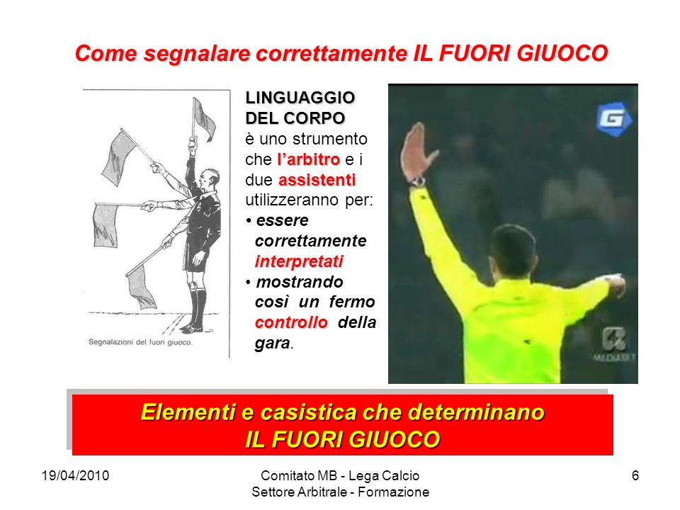 19/04/2010Comitato MB - Lega Calcio Settore Arbitrale - Formazione 6 Come segnalare correttamente IL FUORI GIUOCO LINGUAGGIO DEL CORPO larbitro assist