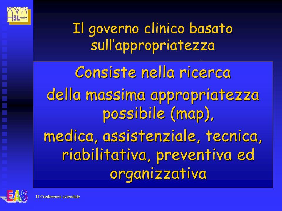 II Conferenza aziendale Il governo clinico basato sullappropriatezza Consiste nella ricerca della massima appropriatezza possibile (map), medica, assistenziale, tecnica, riabilitativa, preventiva ed organizzativa
