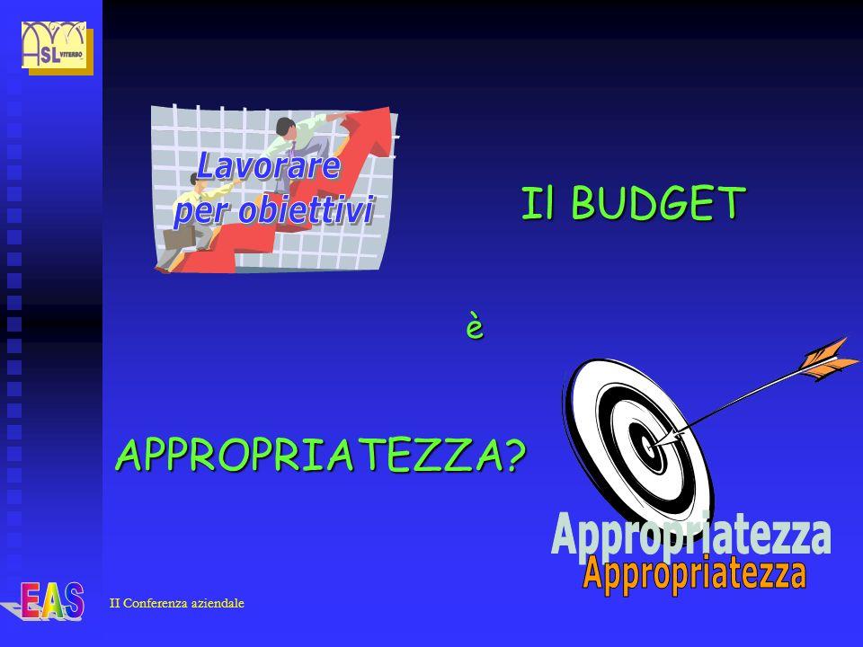 II Conferenza aziendale Il BUDGET è APPROPRIATEZZA?