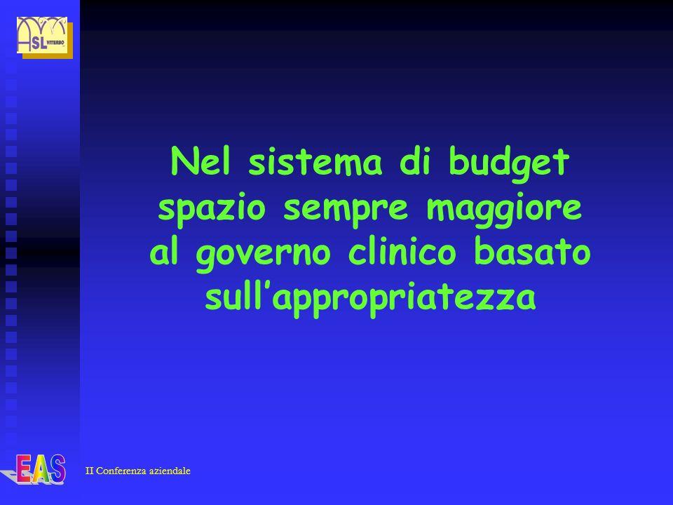 II Conferenza aziendale Nel sistema di budget spazio sempre maggiore al governo clinico basato sullappropriatezza