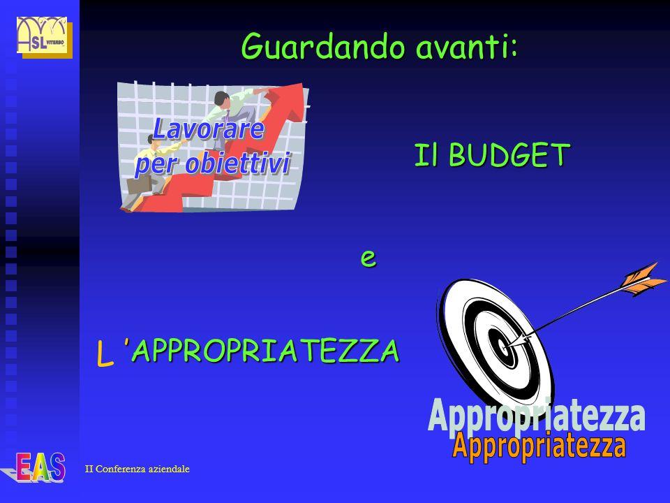 II Conferenza aziendale Il BUDGET e APPROPRIATEZZAAPPROPRIATEZZA Guardando avanti: L