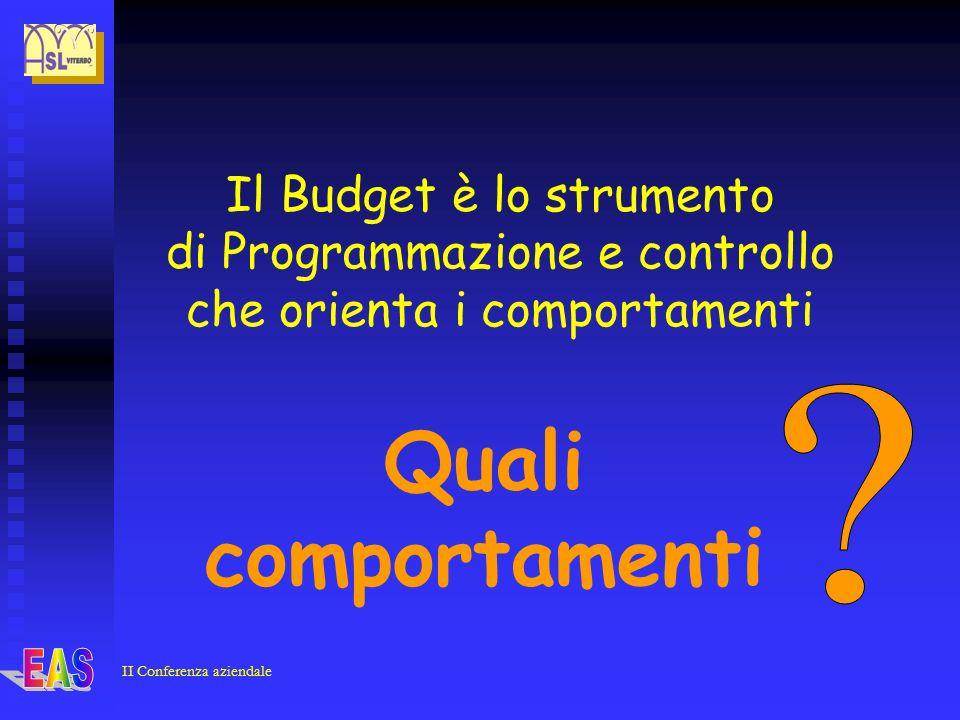 II Conferenza aziendale Il Budget è lo strumento di Programmazione e controllo che orienta i comportamenti Quali comportamenti