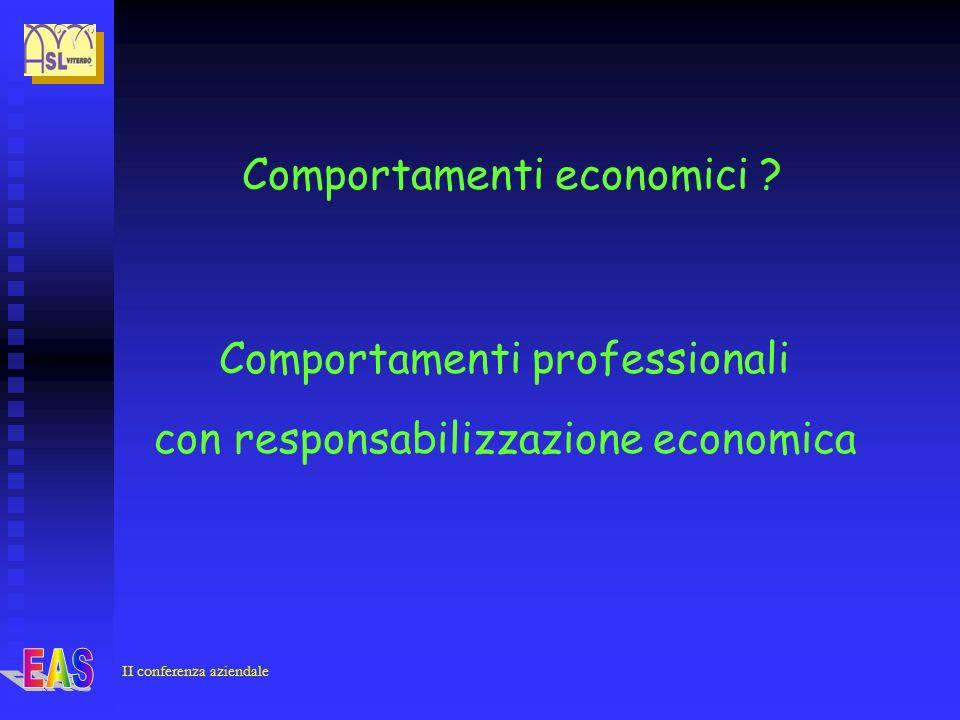II conferenza aziendale Comportamenti professionali Comportamenti economici ? con responsabilizzazione economica