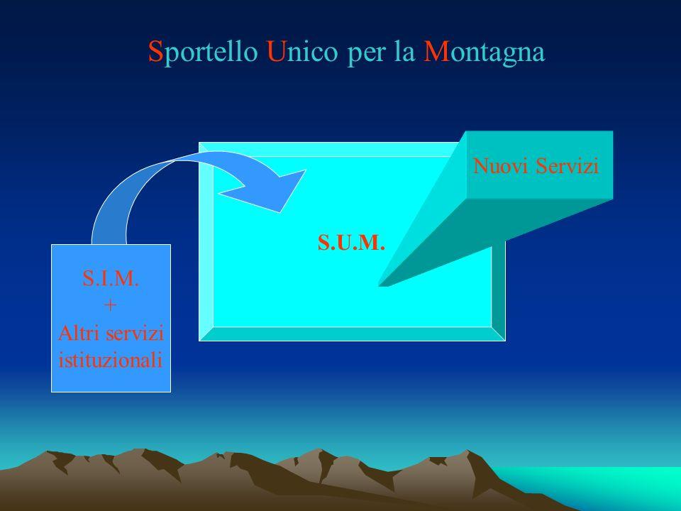 Sportello Unico per la Montagna S.U.M. Nuovi Servizi S.I.M. + Altri servizi istituzionali