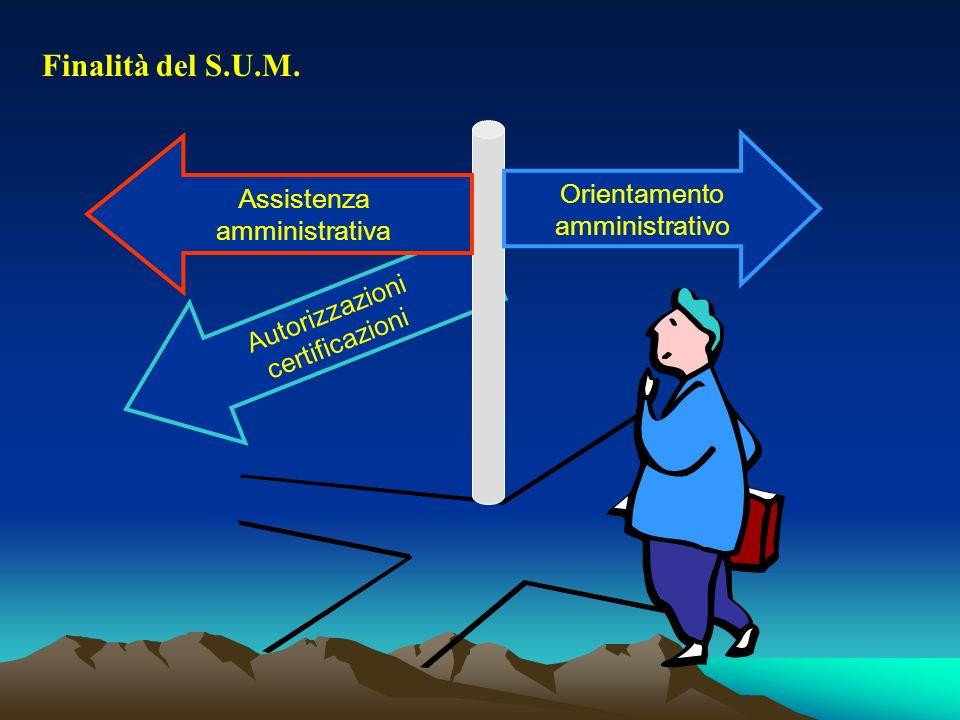 Autorizzazioni certificazioni Orientamento amministrativo Assistenza amministrativa Finalità del S.U.M.