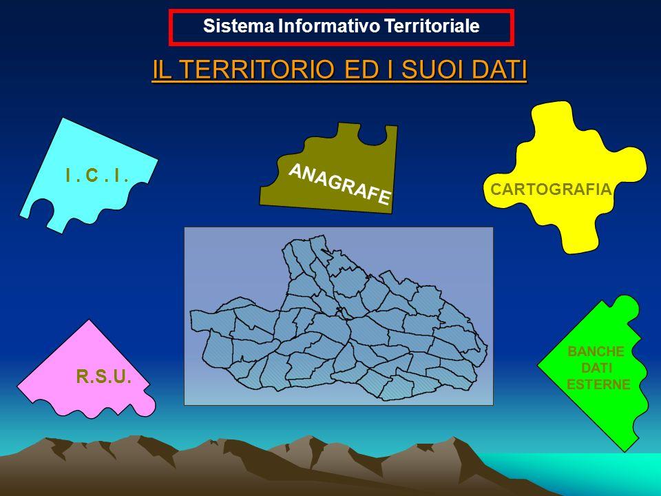 IL TERRITORIO ED I SUOI DATI CARTOGRAFIA I. C. I. R.S.U. BANCHE DATI ESTERNE ANAGRAFE Sistema Informativo Territoriale