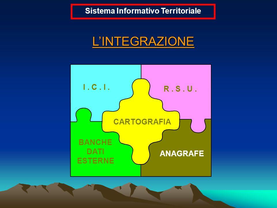 CARTOGRAFIA I. C. I. R. S. U. BANCHE DATI ESTERNE ANAGRAFE LINTEGRAZIONE Sistema Informativo Territoriale