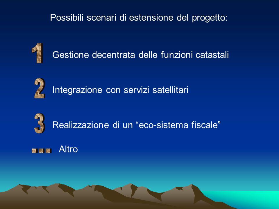 Possibili scenari di estensione del progetto: Gestione decentrata delle funzioni catastali Integrazione con servizi satellitari Realizzazione di un ec