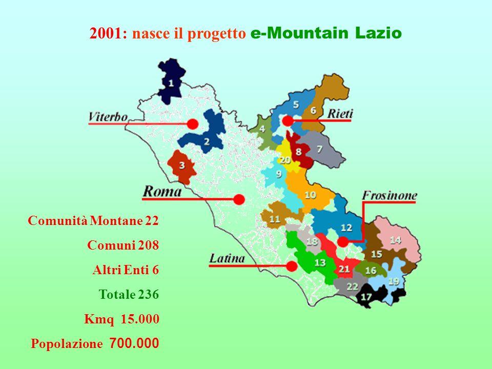 Comunità Montane 22 Comuni 208 Altri Enti 6 Totale 236 Kmq 15.000 Popolazione 700.000 2001: nasce il progetto e-Mountain Lazio