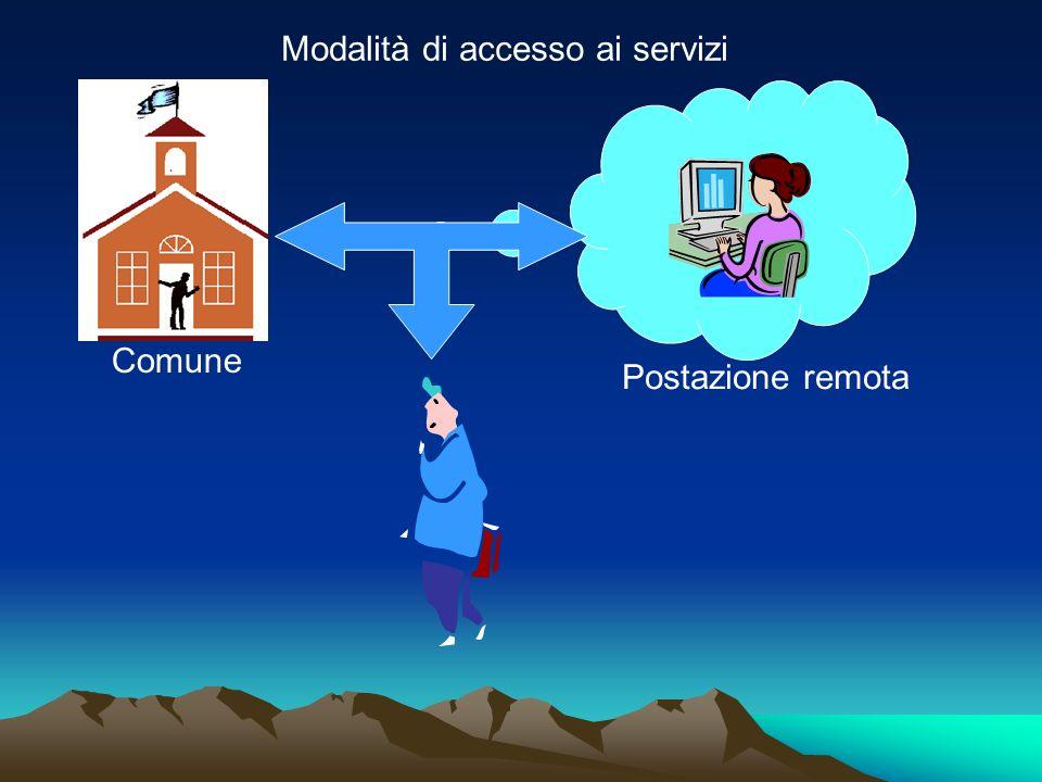 Comune Modalità di accesso ai servizi Postazione remota
