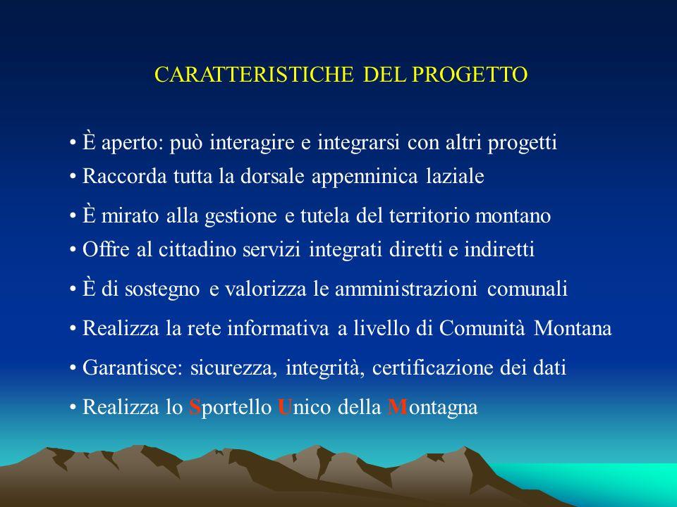 CARATTERISTICHE DEL PROGETTO Garantisce: sicurezza, integrità, certificazione dei dati È aperto: può interagire e integrarsi con altri progetti Raccor