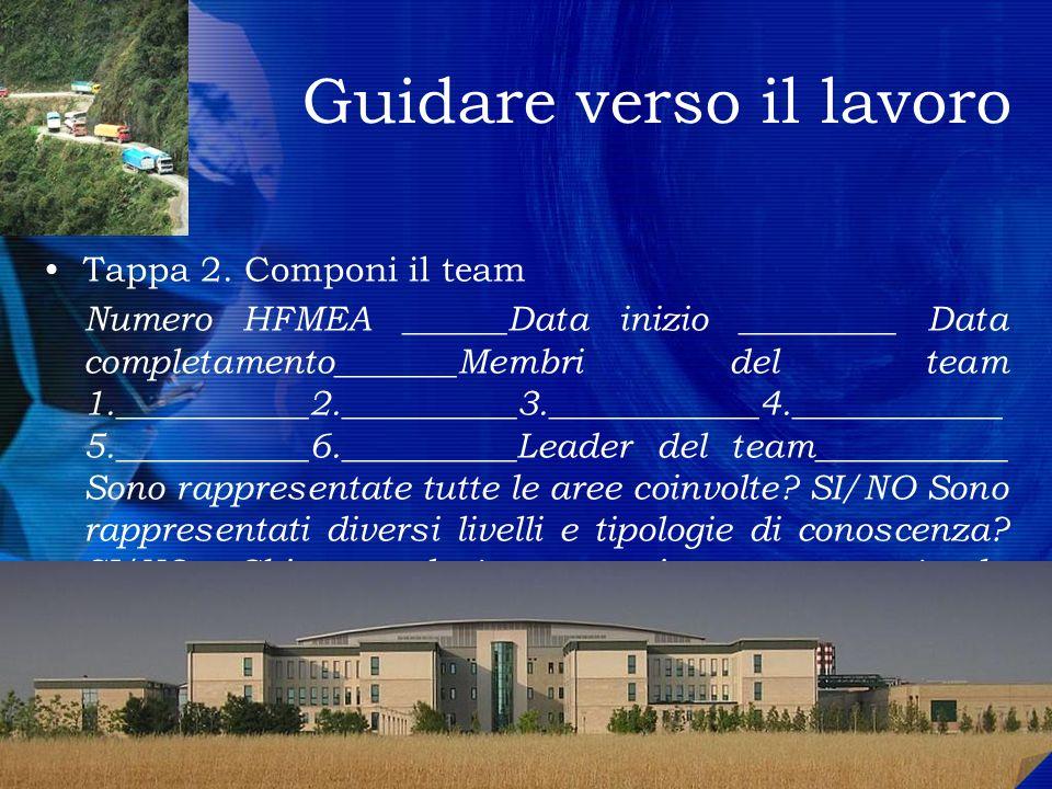 Tappa 2. Componi il team Numero HFMEA ______Data inizio _________ Data completamento_______Membri del team 1.___________2.__________3.____________4.__