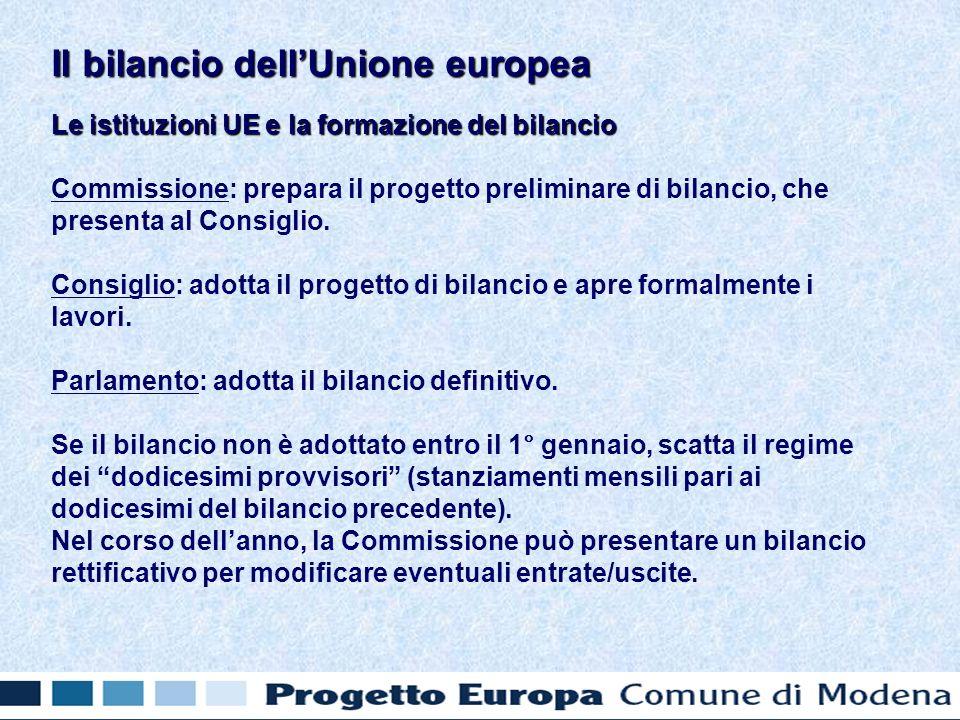 Le istituzioni UE e la formazione del bilancio Commissione: prepara il progetto preliminare di bilancio, che presenta al Consiglio.