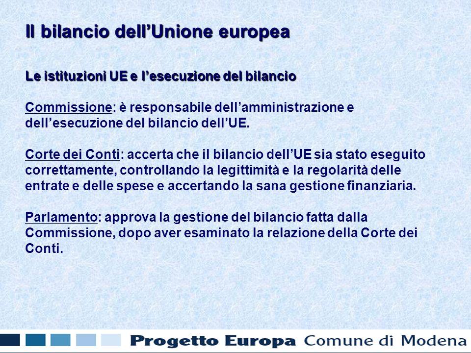 Le istituzioni UE e lesecuzione del bilancio Commissione: è responsabile dellamministrazione e dellesecuzione del bilancio dellUE.