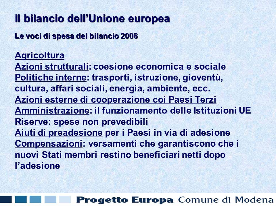 Le voci di spesa del bilancio 2006 Agricoltura Azioni strutturali: coesione economica e sociale Politiche interne: trasporti, istruzione, gioventù, cultura, affari sociali, energia, ambiente, ecc.