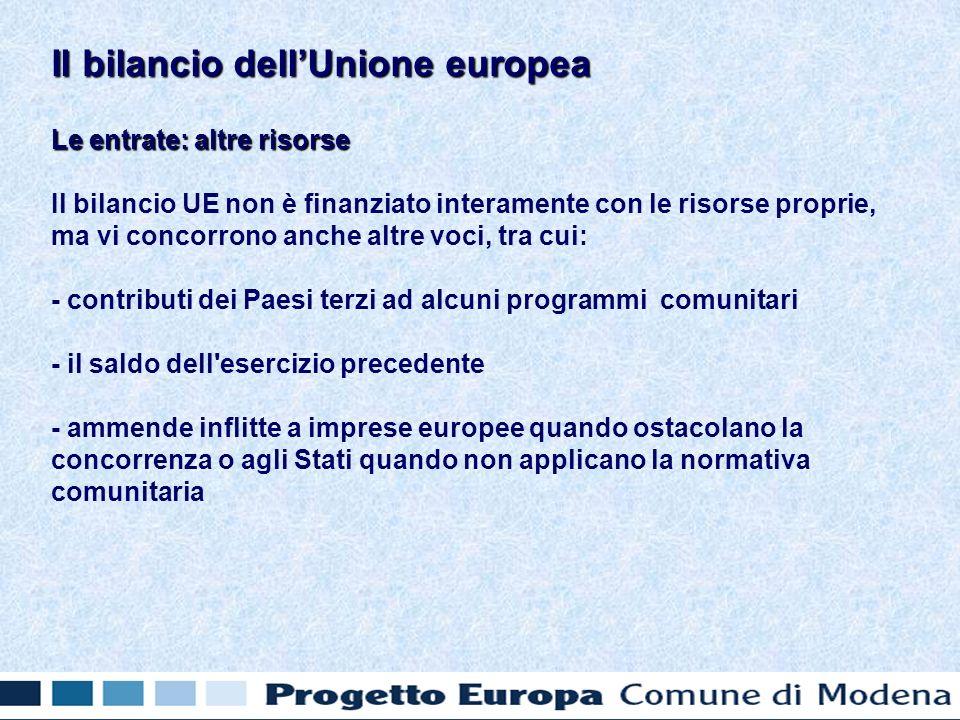 Le entrate: altre risorse Il bilancio UE non è finanziato interamente con le risorse proprie, ma vi concorrono anche altre voci, tra cui: - contributi dei Paesi terzi ad alcuni programmi comunitari - il saldo dell esercizio precedente - ammende inflitte a imprese europee quando ostacolano la concorrenza o agli Stati quando non applicano la normativa comunitaria Il bilancio dellUnione europea