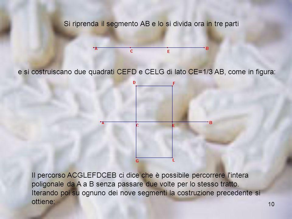 10 Si riprenda il segmento AB e lo si divida ora in tre parti e si costruiscano due quadrati CEFD e CELG di lato CE=1/3 AB, come in figura: Il percors