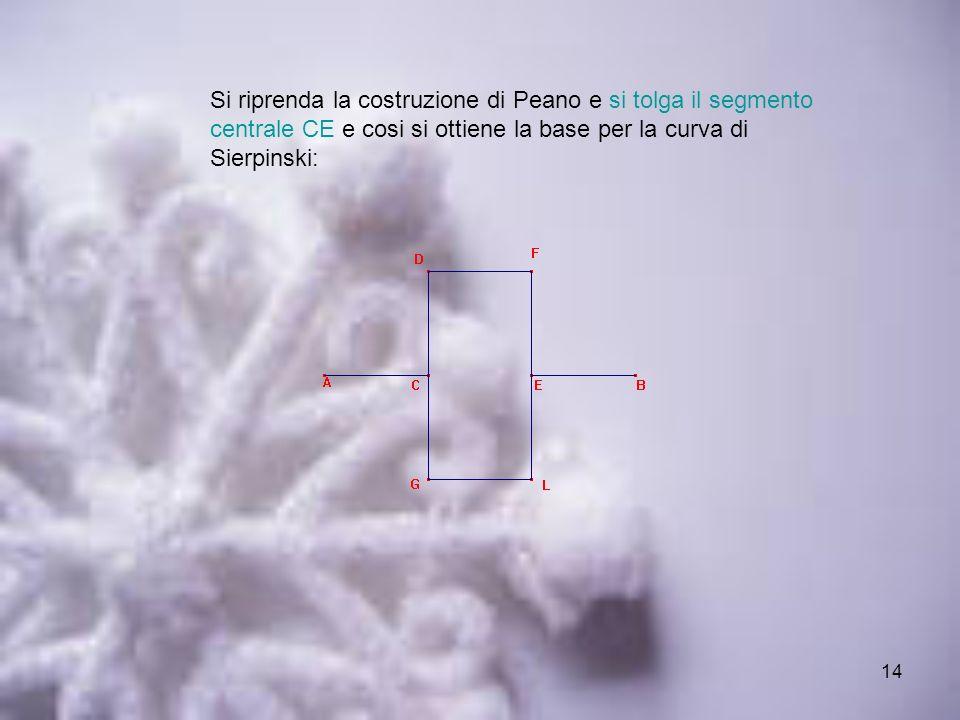 14 Si riprenda la costruzione di Peano e si tolga il segmento centrale CE e cosi si ottiene la base per la curva di Sierpinski:
