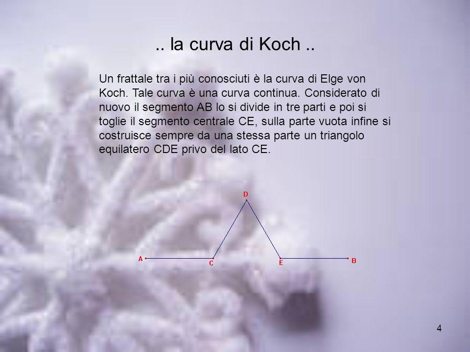 4.. la curva di Koch.. Un frattale tra i più conosciuti è la curva di Elge von Koch. Tale curva è una curva continua. Considerato di nuovo il segmento