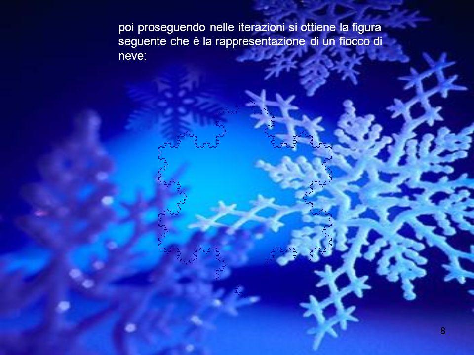 8 poi proseguendo nelle iterazioni si ottiene la figura seguente che è la rappresentazione di un fiocco di neve: