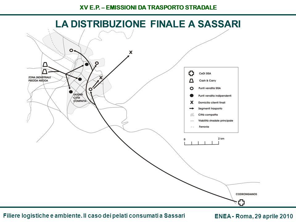 Filiere logistiche e ambiente. Il caso dei pelati consumati a Sassari XV E.P.