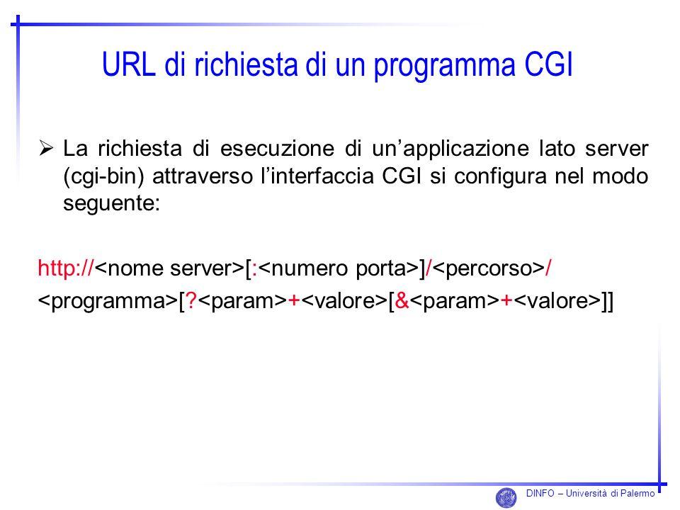 DINFO – Università di Palermo URL di richiesta di un programma CGI La richiesta di esecuzione di unapplicazione lato server (cgi-bin) attraverso linte