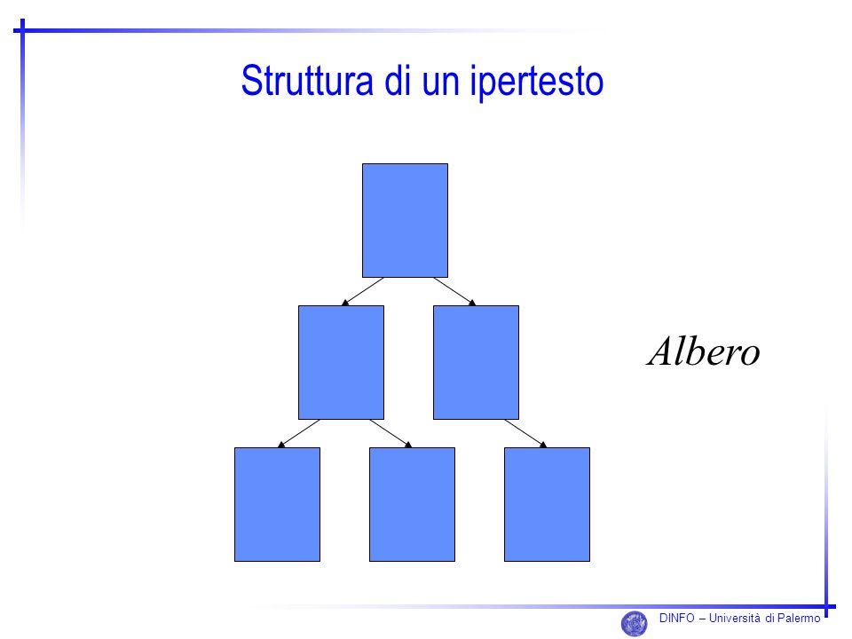 DINFO – Università di Palermo Struttura di un ipertesto Albero