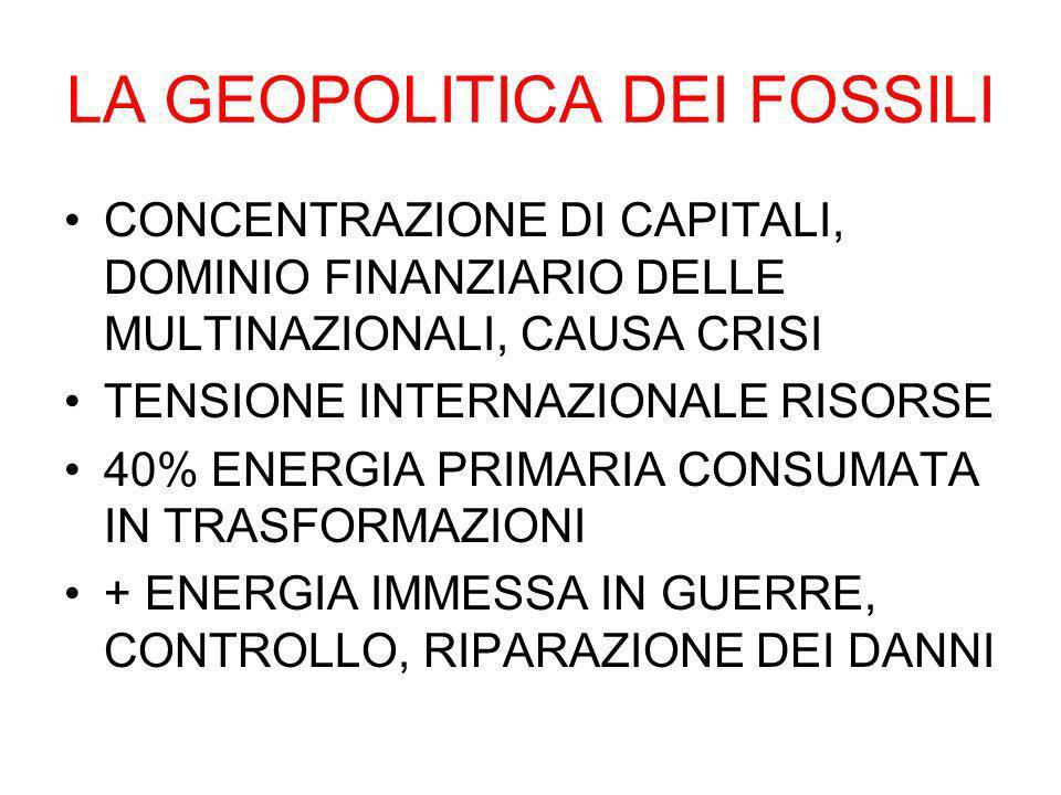 LA GEOPOLITICA DEI FOSSILI CONCENTRAZIONE DI CAPITALI, DOMINIO FINANZIARIO DELLE MULTINAZIONALI, CAUSA CRISI TENSIONE INTERNAZIONALE RISORSE 40% ENERG