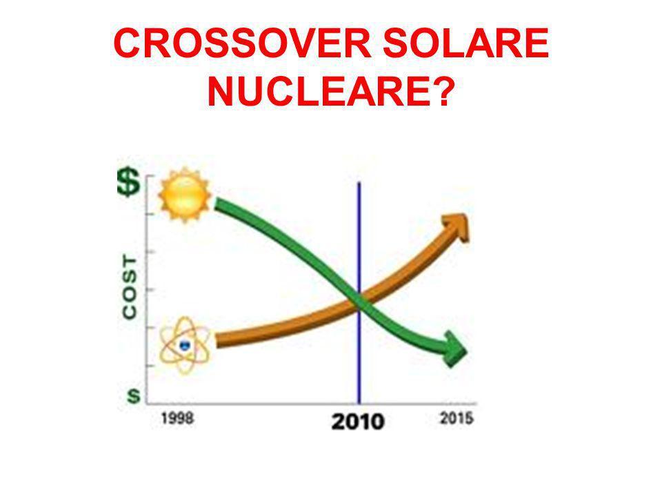 CROSSOVER SOLARE NUCLEARE?