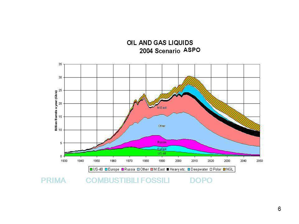 15/11/2013Energia per il futturo37 Italia: dati eolico 2009 1.114 MW INSTALLATI