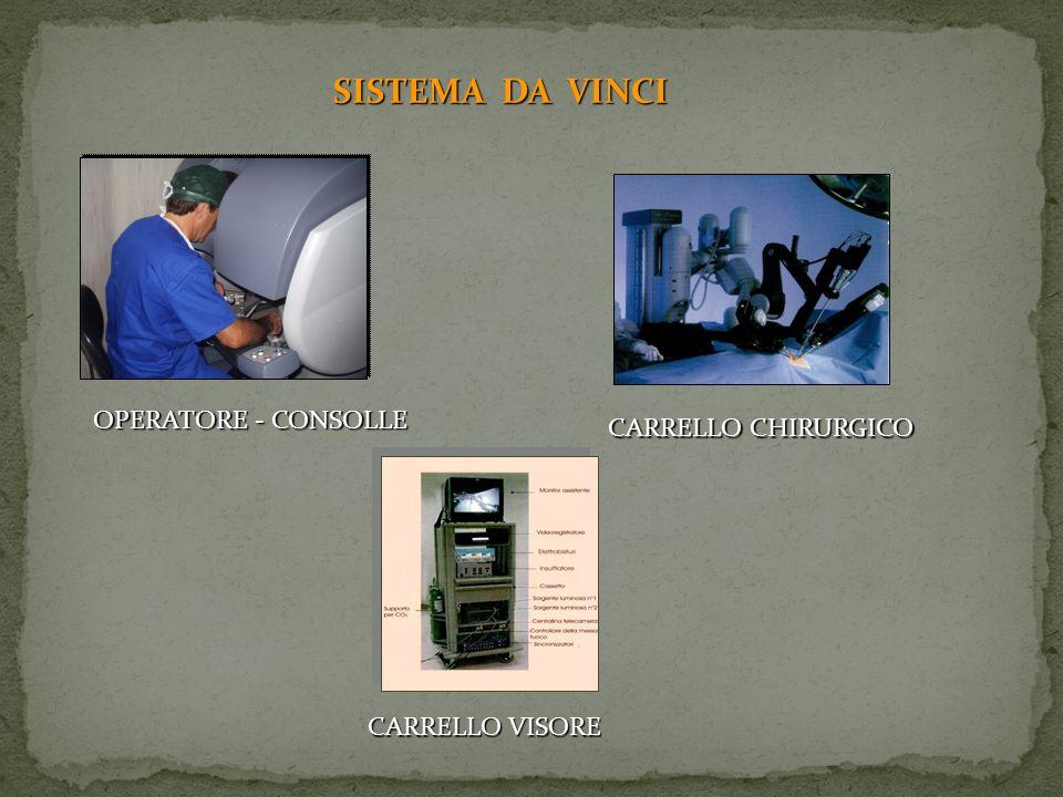 CARDIOCHIRURGIA CARDIOCHIRURGIA INTERVENTI A CUORE BATTENTE) ( INTERVENTI A CUORE BATTENTE) CHIRURGIA TORACICA CHIRURGIA TORACICA CHIRURGIA GENERALE C