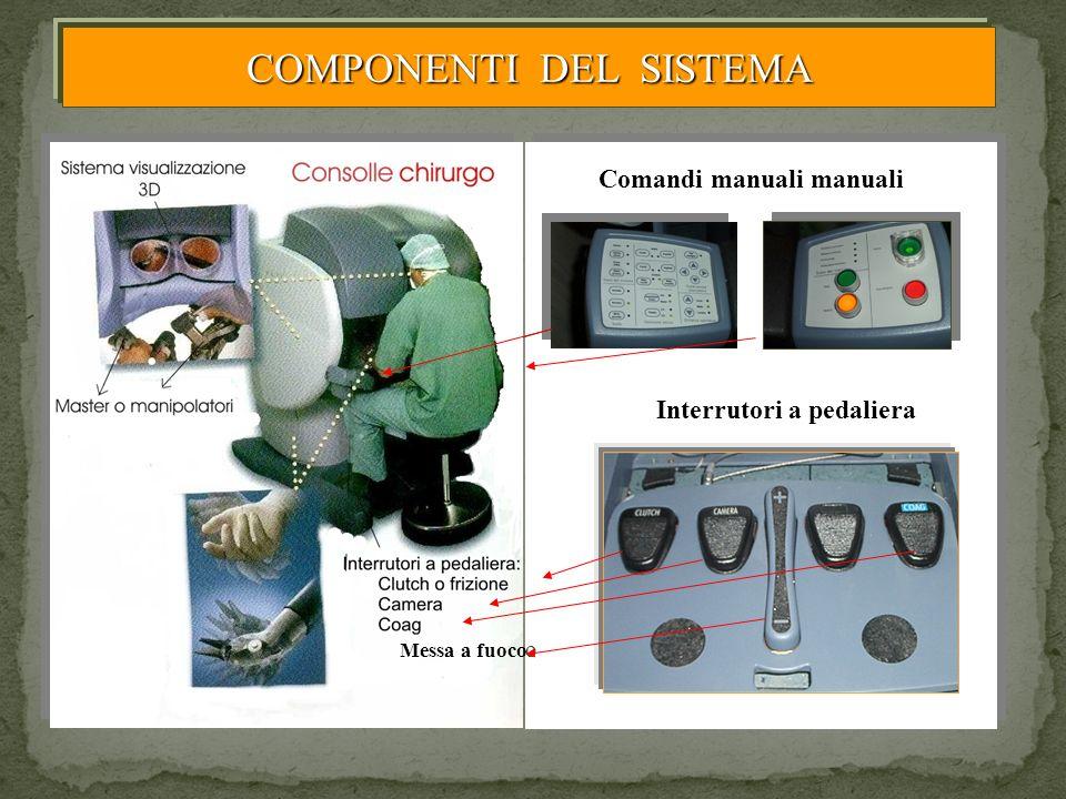SISTEMA DA VINCI CARRELLO CHIRURGICO OPERATORE - CONSOLLE CARRELLO VISORE