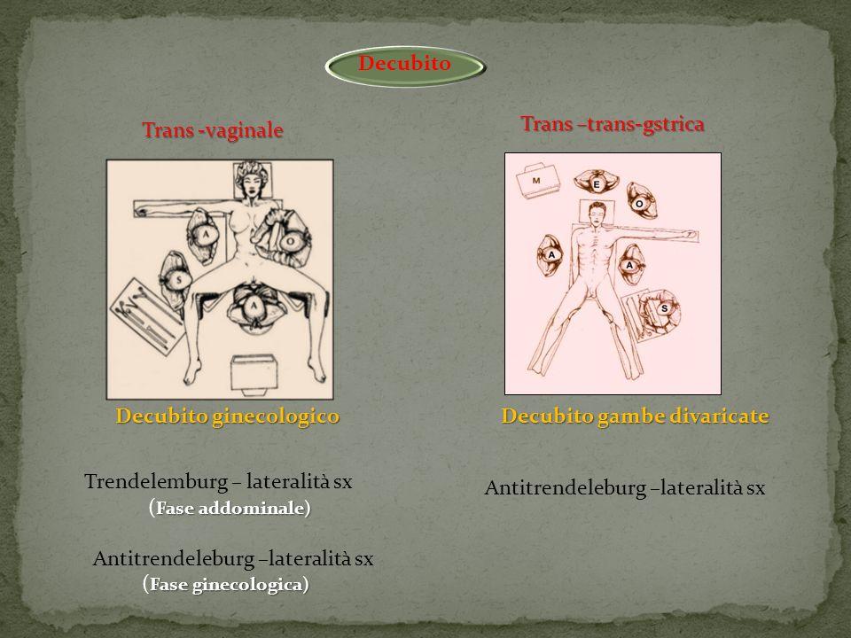 Preparazione pre-operatoria Preparazione pre-operatoria: Controllo tricotomia: Sovra - ombelico sovra- pubica. Profilassi antibiotica: Cefalosporina.