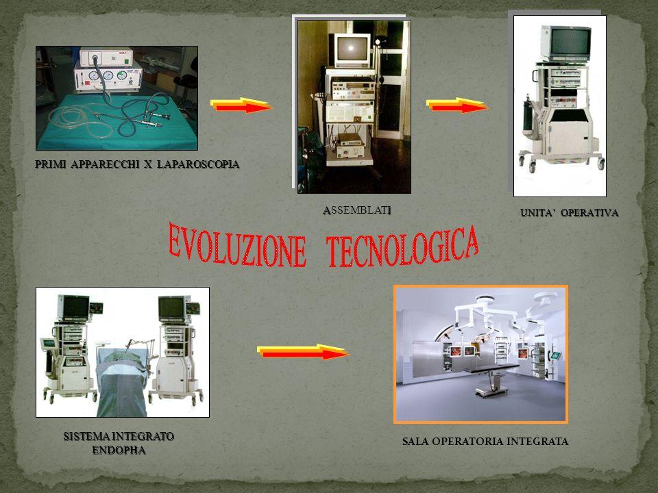 Tale tecnica laparoscopica è in via di evoluzioni sia sull atto chirurgico e sia sullo strumentario.