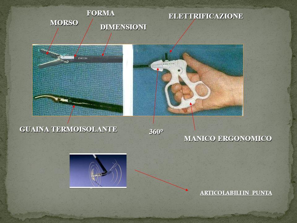 Strumenti laparoscopici Poliuso Monouso