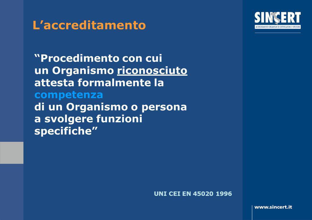 UNI CEI EN 45020 1996 Laccreditamento Procedimento con cui un Organismo riconosciuto attesta formalmente la competenza di un Organismo o persona a svo