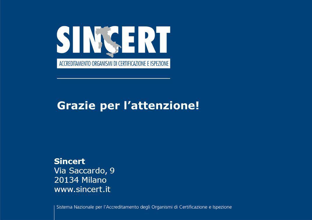 Sincert Via Saccardo, 9 20134 Milano www.sincert.it Grazie per lattenzione!