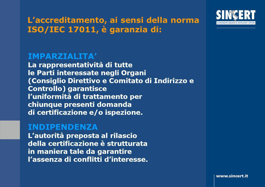Laccreditamento, ai sensi della norma ISO/IEC 17011, è garanzia di: IMPARZIALITA La rappresentatività di tutte le Parti interessate negli Organi (Cons