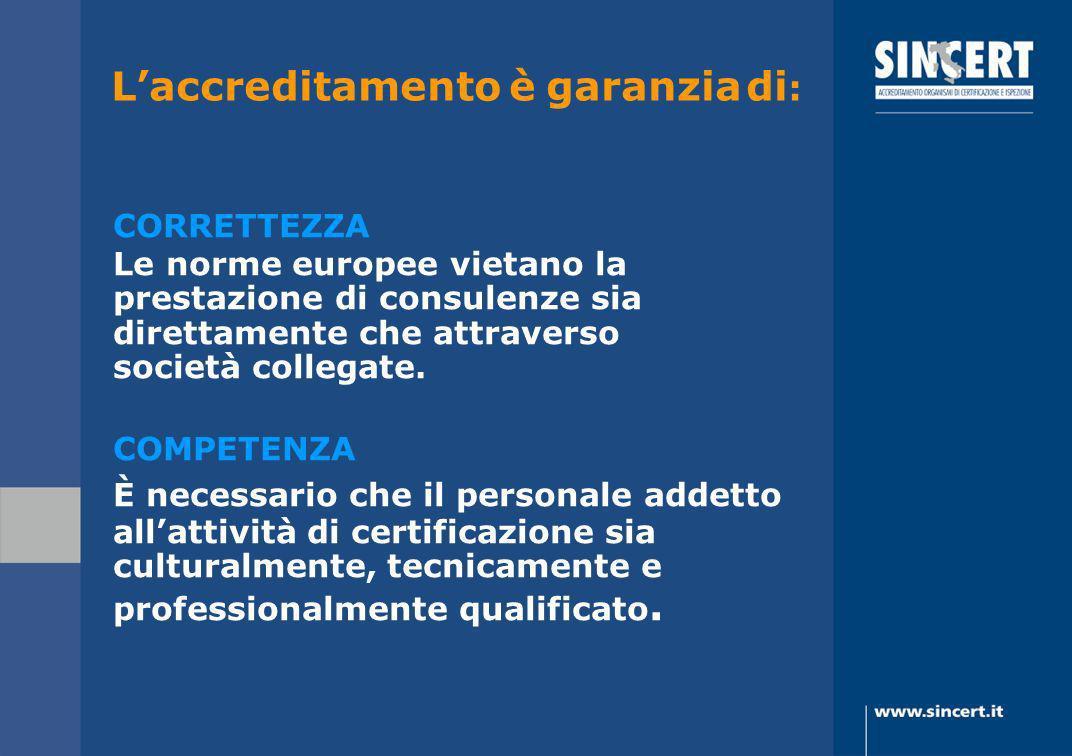 FIDUCIA Garanzia continua nel tempo della validità della certificazione di parte Terza a tutela del mercato.
