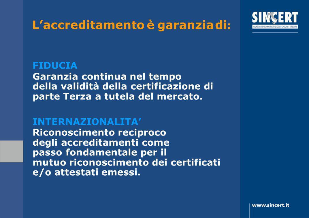FIDUCIA Garanzia continua nel tempo della validità della certificazione di parte Terza a tutela del mercato. INTERNAZIONALITA Riconoscimento reciproco