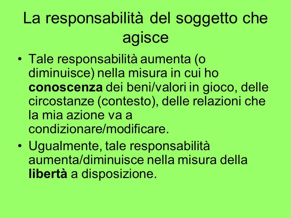 La responsabilità del soggetto che agisce Tale responsabilità aumenta (o diminuisce) nella misura in cui ho conoscenza dei beni/valori in gioco, delle
