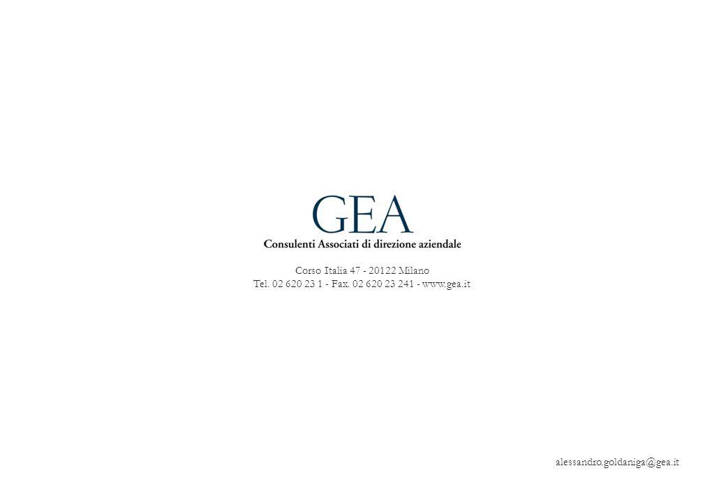 Quali interesse per le aziende italiane LEco supply chain rappresenta per le aziende italiane, in particolare quelle di FMCG, una opportunità di grande interesse GEA si sta occupando di aiutare i propri clienti in questo quadro, con particolare riferimento a quattro elementi: Esistono trend consolidati di consumo, correlati alla ecosostenibilità e caratterizzati in maniera netta, che possono essere driver di sviluppo prodotto e di proposta di servizio Sono state effettuate numerose ricerche sulle intenzioni di acquisto di prodotti eco da parte dei consumatori, sulla disponibilità a pagare un prezzo maggiorato e sulla caratteristiche specifiche che questi prodotti dovrebbero avere Limplementazione di un packaging sostenibile implica spesso un extracosto, che può essere trasferito al consumatore in misura pari alla percezione di sostenibilità degli specifici packaging.