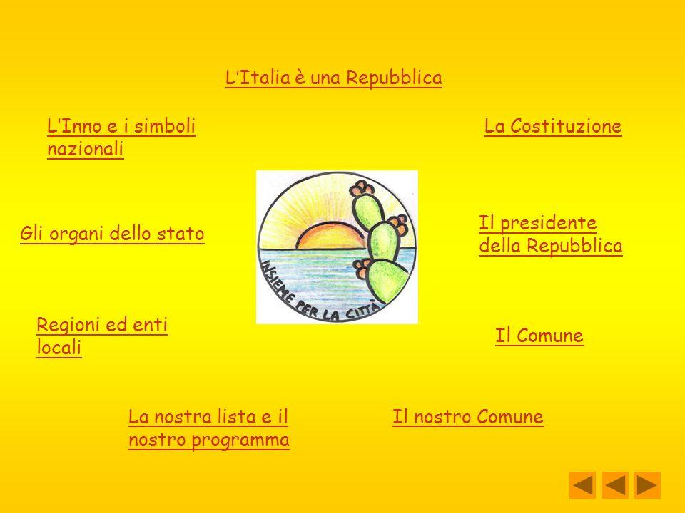 LItalia è una Repubblica Gli organi dello stato Il presidente della Repubblica Regioni ed enti locali La Costituzione Il Comune La nostra lista e il nostro programma LInno e i simboli nazionali Il nostro Comune
